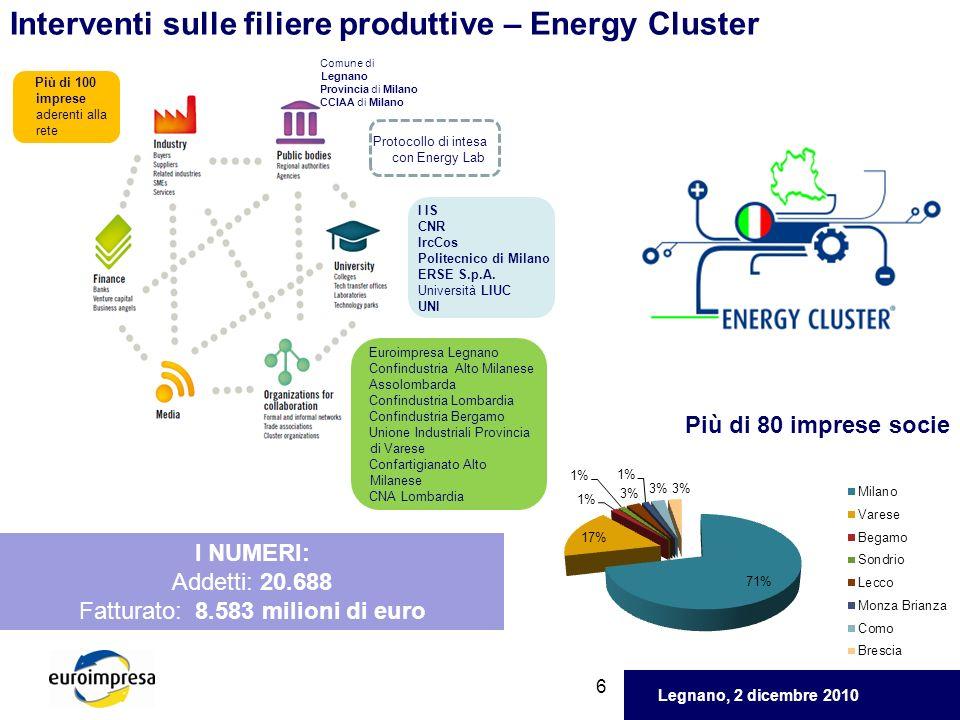 Legnano, 2 dicembre 2010 6 Interventi sulle filiere produttive – Energy Cluster Più di 80 imprese socie I NUMERI: Addetti: 20.688 Fatturato: 8.583 milioni di euro Più di 100 imprese aderenti alla rete Protocollo di intesa con Energy Lab I IS CNR IrcCos Politecnico di Milano ERSE S.p.A.