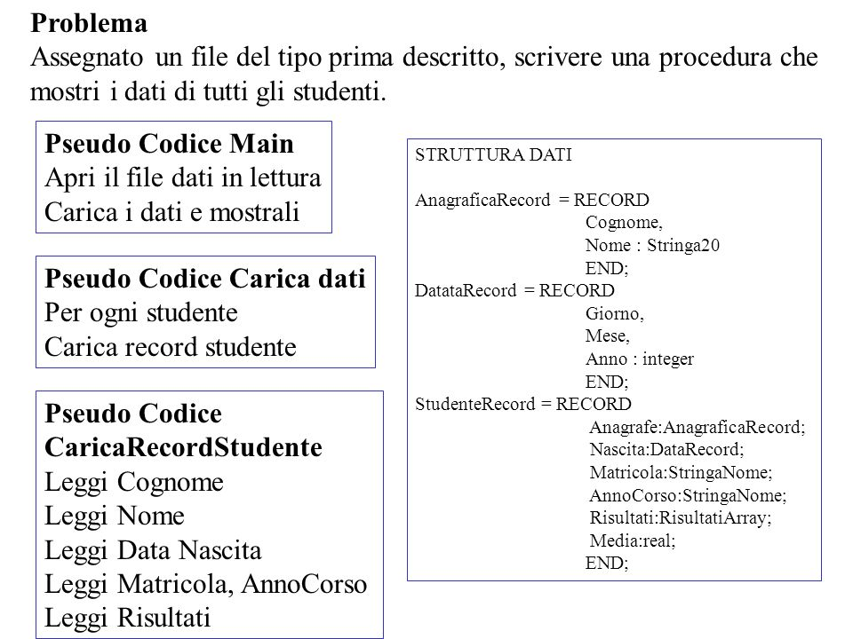 Problema Assegnato un file del tipo prima descritto, scrivere una procedura che mostri i dati di tutti gli studenti.