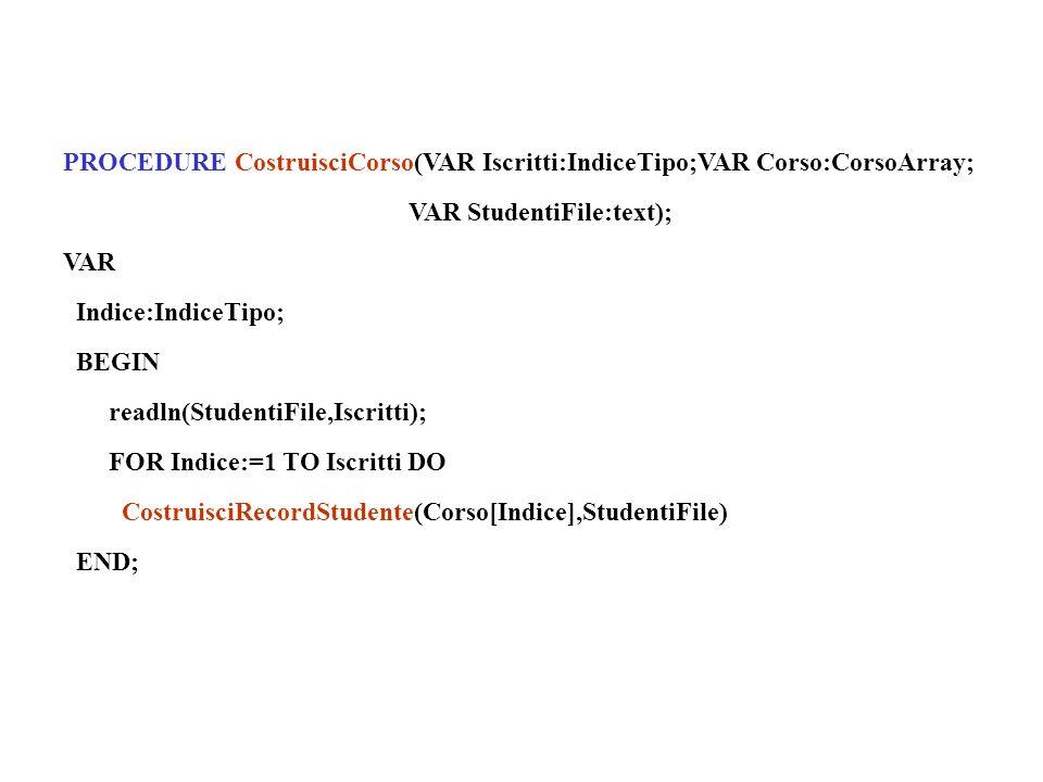 PROCEDURE CostruisciCorso(VAR Iscritti:IndiceTipo;VAR Corso:CorsoArray; VAR StudentiFile:text); VAR Indice:IndiceTipo; BEGIN readln(StudentiFile,Iscritti); FOR Indice:=1 TO Iscritti DO CostruisciRecordStudente(Corso[Indice],StudentiFile) END;