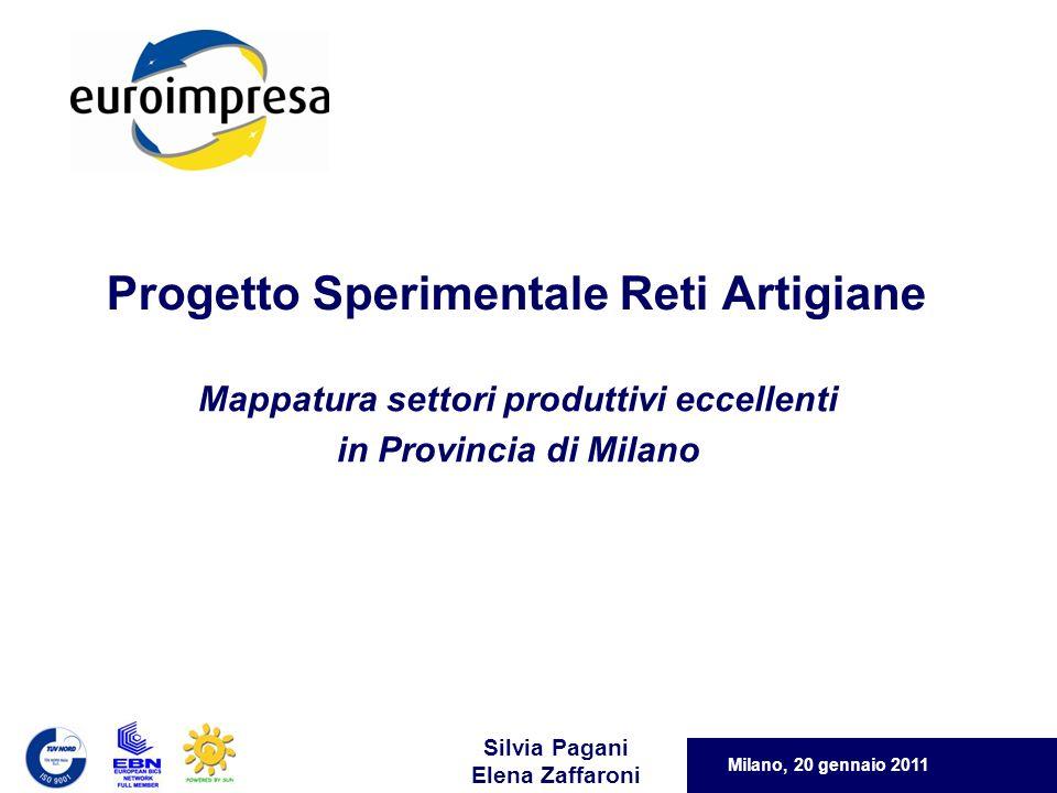 Milano, 20 gennaio 2011 Progetto Sperimentale Reti Artigiane Mappatura settori produttivi eccellenti in Provincia di Milano Silvia Pagani Elena Zaffaroni