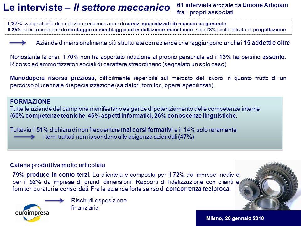 Milano, 20 gennaio 2010 Le interviste – Il settore meccanico 61 interviste erogate da Unione Artigiani fra i propri associati L87% svolge attività di produzione ed erogazione di servizi specializzati di meccanica generale.