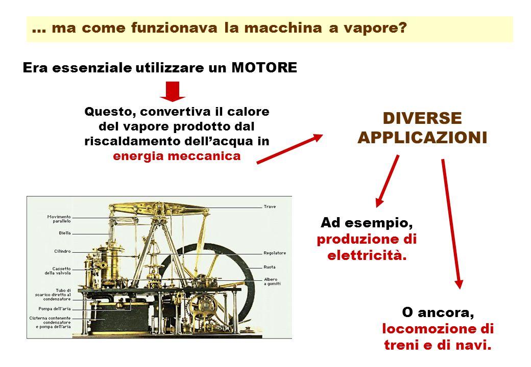 … ma come funzionava la macchina a vapore.