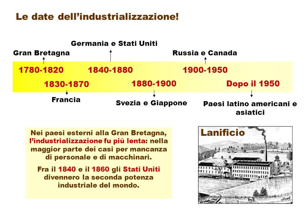 Le date dellindustrializzazione.