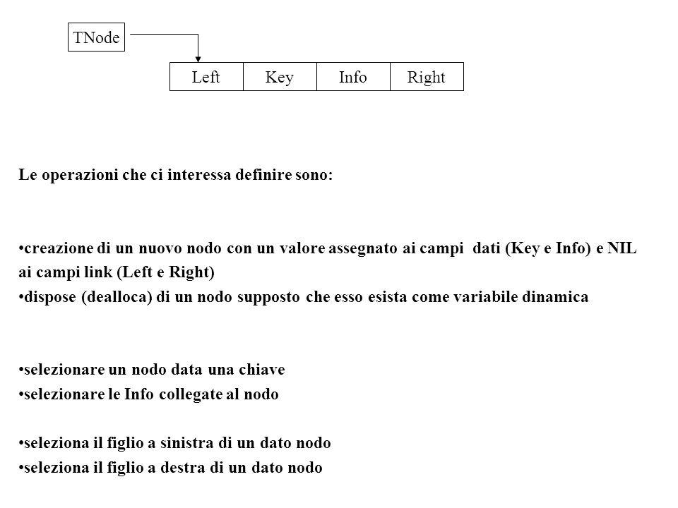 Le operazioni che ci interessa definire sono: creazione di un nuovo nodo con un valore assegnato ai campi dati (Key e Info) e NIL ai campi link (Left