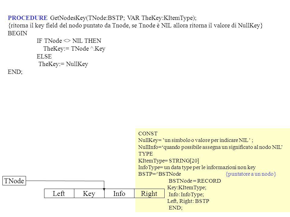 PROCEDURE GetNodesKey(TNode:BSTP; VAR TheKey:KItemType); {ritorna il key field del nodo puntato da Tnode, se Tnode è NIL allora ritorna il valore di N