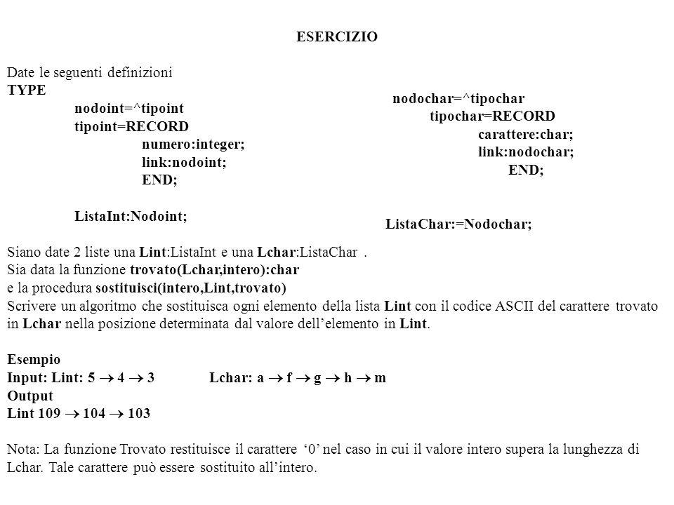 PROGRAM EvaluateTree(input, output); TYPE NoteP=^ExpressionNode; ExpressionNode = RECORD Token: char; {un operatore o un carattere tra 0..9} Operand1; {puntatore alla espressione a sinistra} Operand2; {puntatore alla espressione a destro} NodeP END; VAR Etree: NodeP; PROCEDURE MakeTree(ETree:NodeP); {costruisce un albero a partire dalla espressione di input in forma PN secondo la strategia NLR} BEGIN…..END; FUNCTION TreesValue(ETree: NodeP):integer; {ritorna il valore dellespressione rappresentata dallalbero ETree secondo la strategia LRN} BEGIN…..END; { -------------------- BODY ----------------------- } BEGIN new(ETree); MakeTree(ETree); readln; write(Il valore dellespressione è ); writeln(TresValue(ETree):1) END.