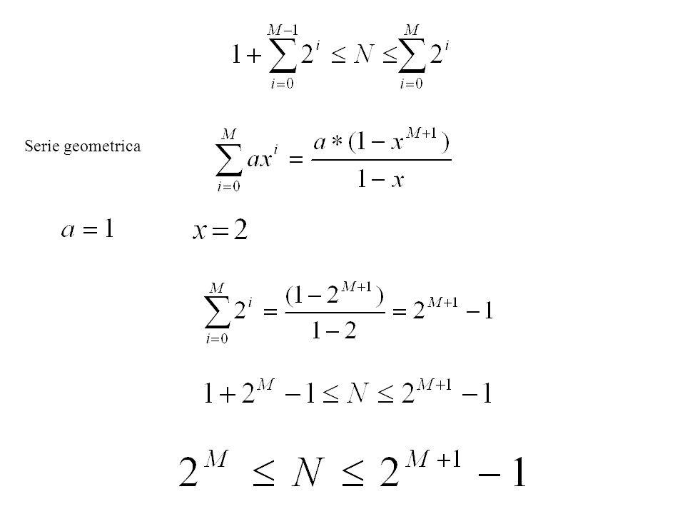 Serie geometrica