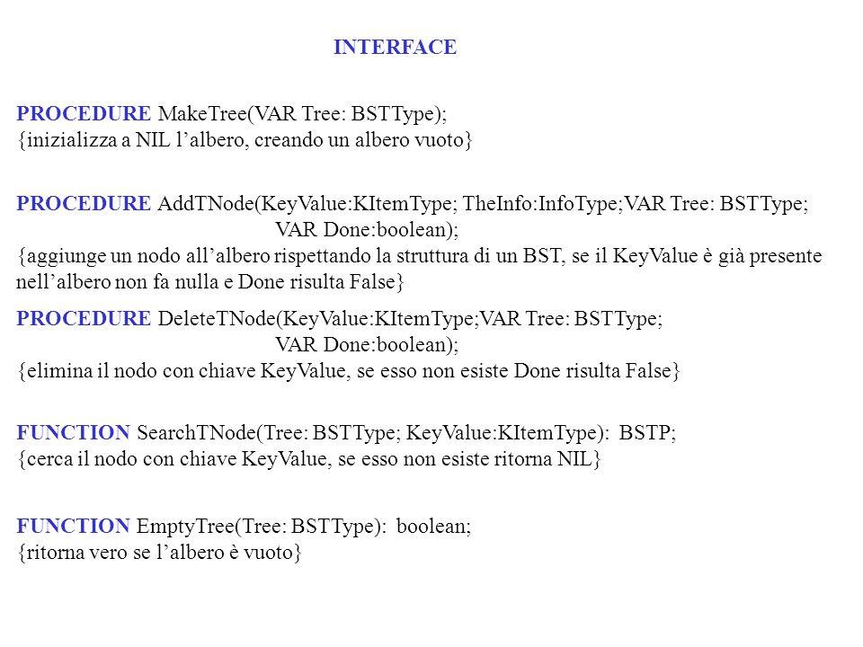 INTERFACE PROCEDURE MakeTree(VAR Tree: BSTType); {inizializza a NIL lalbero, creando un albero vuoto} PROCEDURE AddTNode(KeyValue:KItemType; TheInfo:I