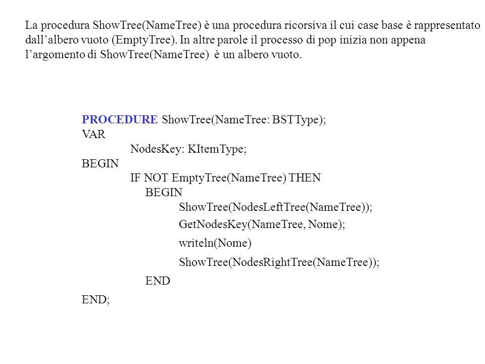 La procedura ShowTree(NameTree) è una procedura ricorsiva il cui case base è rappresentato dallalbero vuoto (EmptyTree). In altre parole il processo d