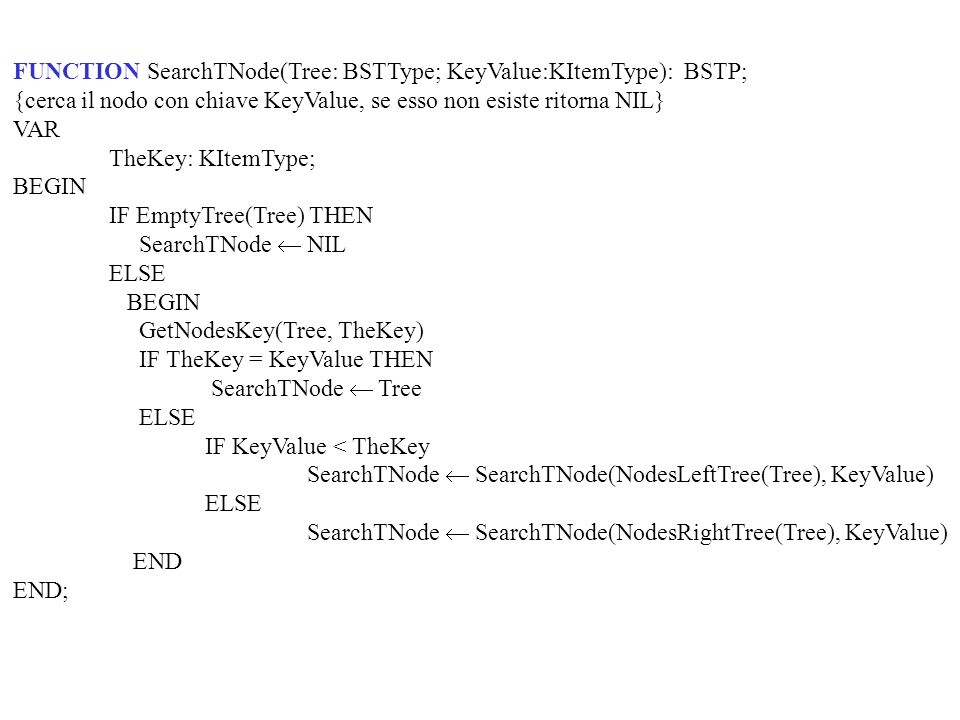 FUNCTION SearchTNode(Tree: BSTType; KeyValue:KItemType): BSTP; {cerca il nodo con chiave KeyValue, se esso non esiste ritorna NIL} VAR TheKey: KItemType; BEGIN IF EmptyTree(Tree) THEN SearchTNode NIL ELSE BEGIN GetNodesKey(Tree, TheKey) IF TheKey = KeyValue THEN SearchTNode Tree ELSE IF KeyValue < TheKey SearchTNode SearchTNode(NodesLeftTree(Tree), KeyValue) ELSE SearchTNode SearchTNode(NodesRightTree(Tree), KeyValue) END END;