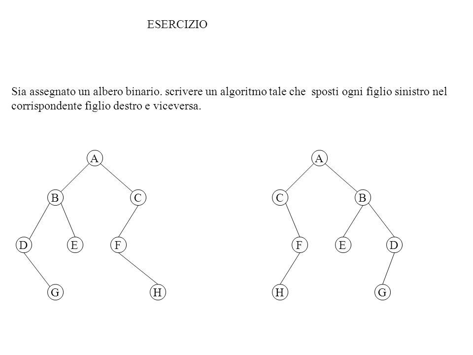 ESERCIZIO Sia assegnato un albero binario. scrivere un algoritmo tale che sposti ogni figlio sinistro nel corrispondente figlio destro e viceversa. A
