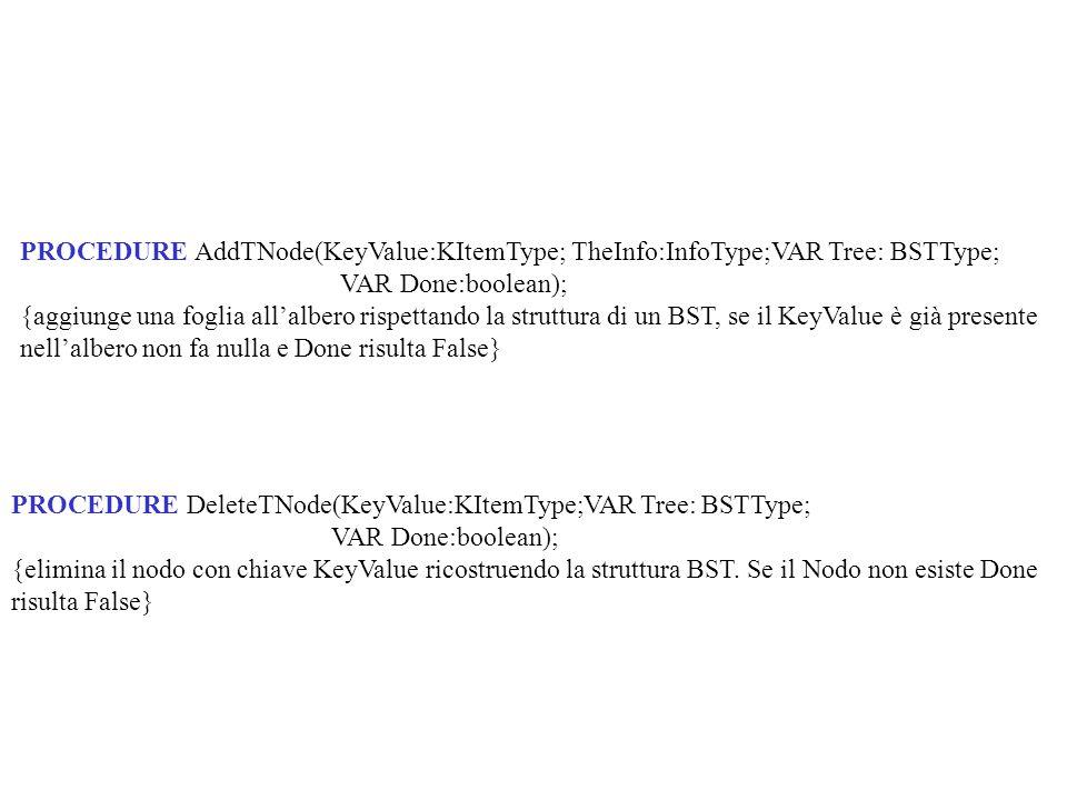 PROCEDURE AddTNode(KeyValue:KItemType; TheInfo:InfoType;VAR Tree: BSTType; VAR Done:boolean); {aggiunge una foglia allalbero rispettando la struttura