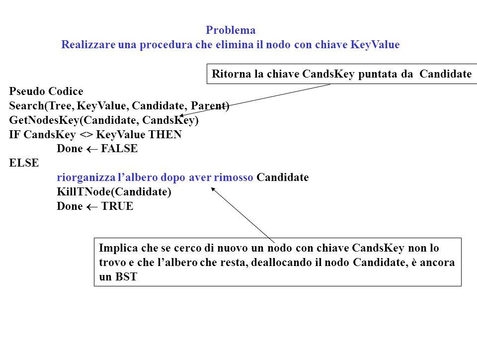 Problema Realizzare una procedura che elimina il nodo con chiave KeyValue Pseudo Codice Search(Tree, KeyValue, Candidate, Parent) GetNodesKey(Candidat