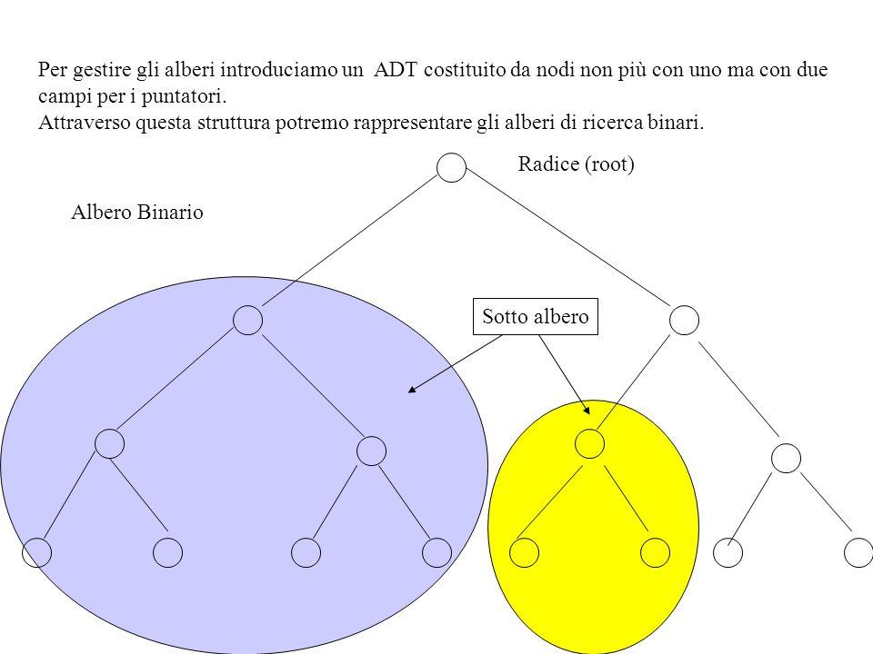 Per gestire gli alberi introduciamo un ADT costituito da nodi non più con uno ma con due campi per i puntatori. Attraverso questa struttura potremo ra