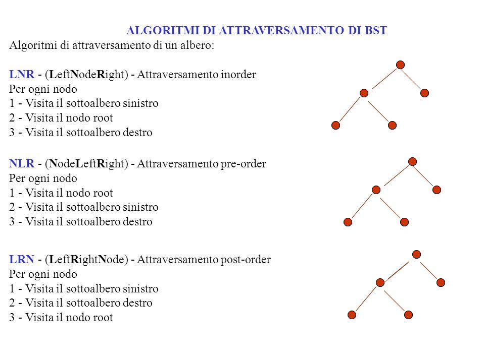 ALGORITMI DI ATTRAVERSAMENTO DI BST Algoritmi di attraversamento di un albero: LNR - (LeftNodeRight) - Attraversamento inorder Per ogni nodo 1 - Visit