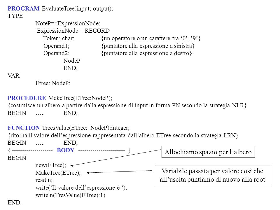 PROGRAM EvaluateTree(input, output); TYPE NoteP=^ExpressionNode; ExpressionNode = RECORD Token: char; {un operatore o un carattere tra 0..9} Operand1; {puntatore alla espressione a sinistra} Operand2; {puntatore alla espressione a destro} NodeP END; VAR Etree: NodeP; PROCEDURE MakeTree(ETree:NodeP); {costruisce un albero a partire dalla espressione di input in forma PN secondo la strategia NLR} BEGIN…..END; FUNCTION TreesValue(ETree: NodeP):integer; {ritorna il valore dellespressione rappresentata dallalbero ETree secondo la strategia LRN} BEGIN…..END; { BODY } BEGIN new(ETree); MakeTree(ETree); readln; write(Il valore dellespressione è ); writeln(TresValue(ETree):1) END.