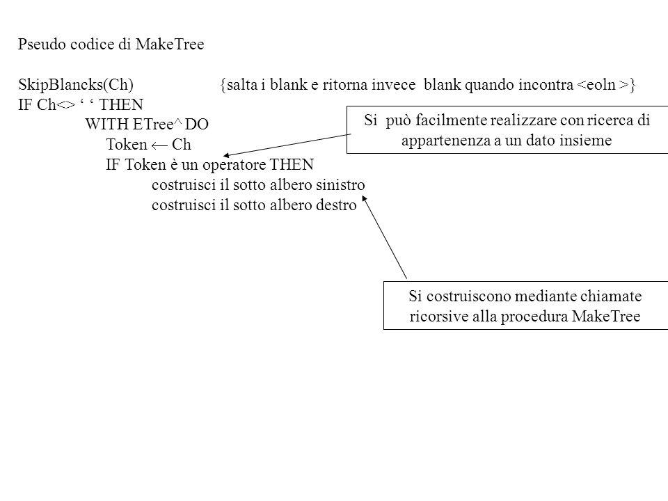 Pseudo codice di MakeTree SkipBlancks(Ch){salta i blank e ritorna invece blank quando incontra } IF Ch<> THEN WITH ETree^ DO Token Ch IF Token è un op