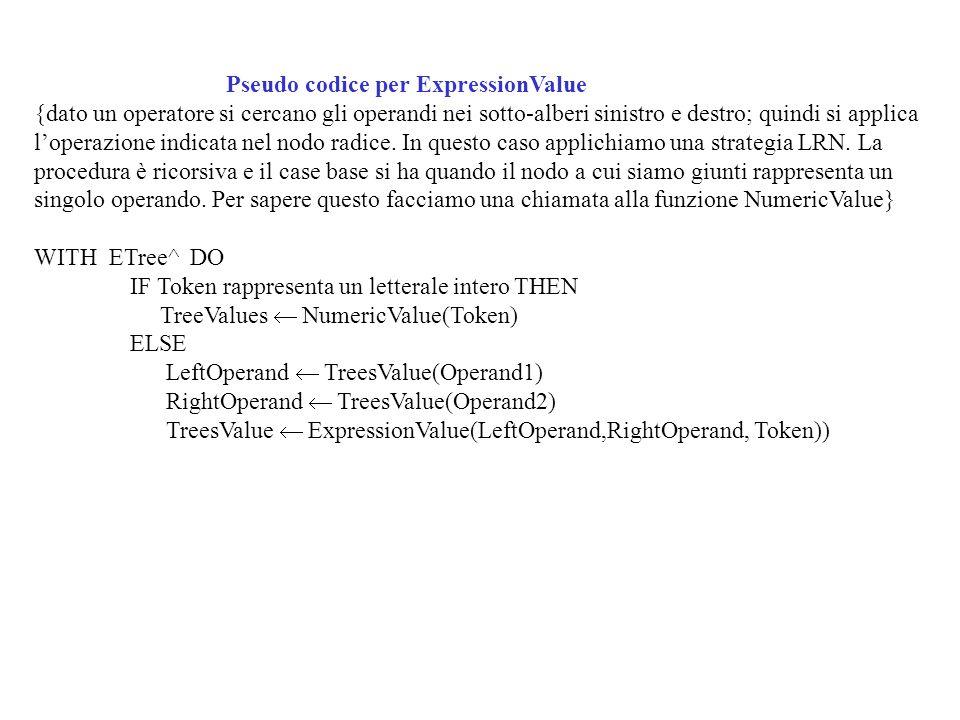 Pseudo codice per ExpressionValue {dato un operatore si cercano gli operandi nei sotto-alberi sinistro e destro; quindi si applica loperazione indicat