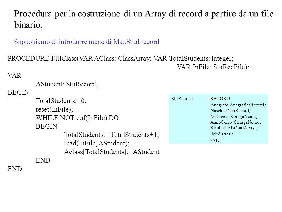 Procedura per la costruzione di un Array di record a partire da un file binario.