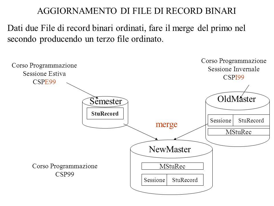 AGGIORNAMENTO DI FILE DI RECORD BINARI Dati due File di record binari ordinati, fare il merge del primo nel secondo producendo un terzo file ordinato.