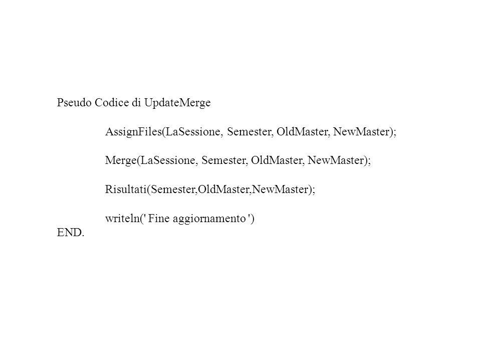 Pseudo Codice di UpdateMerge AssignFiles(LaSessione, Semester, OldMaster, NewMaster); Merge(LaSessione, Semester, OldMaster, NewMaster); Risultati(Semester,OldMaster,NewMaster); writeln( Fine aggiornamento ) END.