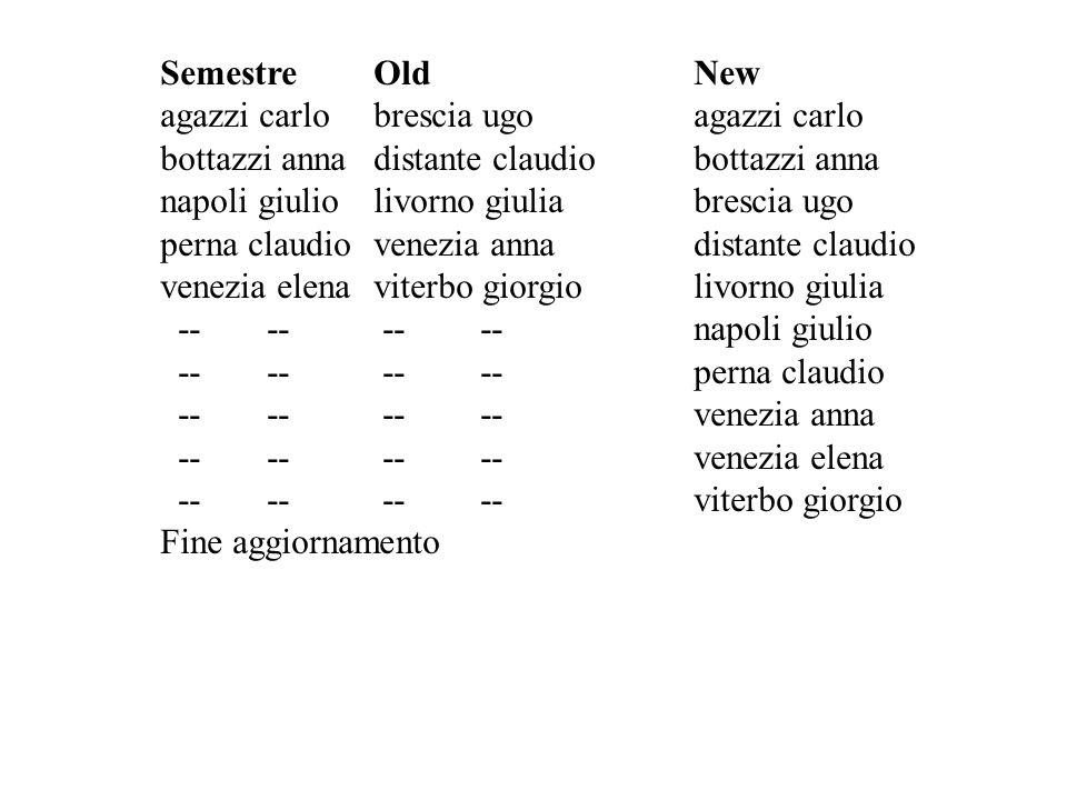 SemestreOld New agazzi carlobrescia ugoagazzi carlo bottazzi annadistante claudiobottazzi anna napoli giuliolivorno giuliabrescia ugo perna claudiovenezia annadistante claudio venezia elenaviterbo giorgiolivorno giulia ---- ----napoli giulio ---- ----perna claudio ---- ----venezia anna ---- ----venezia elena ---- ----viterbo giorgio Fine aggiornamento