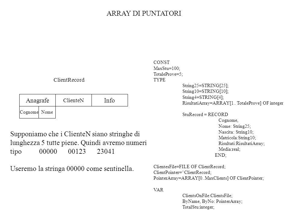 ARRAY DI PUNTATORI Anagrafe ClienteN Info ClientRecord CognomeNome CONST MaxStu=100; TotaleProve=5; TYPE String25=STRING[25]; String10=STRING[10]; String4=STRING[4]; RisultatiArray=ARRAY[1..