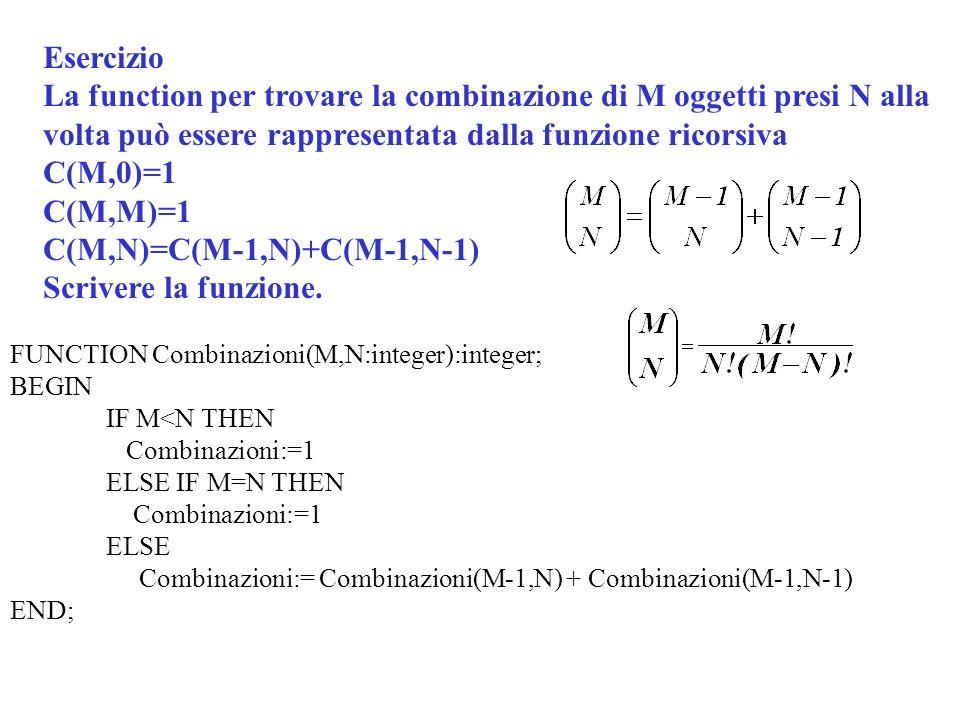 Esercizio La function per trovare la combinazione di M oggetti presi N alla volta può essere rappresentata dalla funzione ricorsiva C(M,0)=1 C(M,M)=1