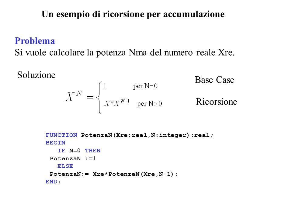 Un esempio di ricorsione per accumulazione Problema Si vuole calcolare la potenza Nma del numero reale Xre. Soluzione Base Case Ricorsione FUNCTION Po