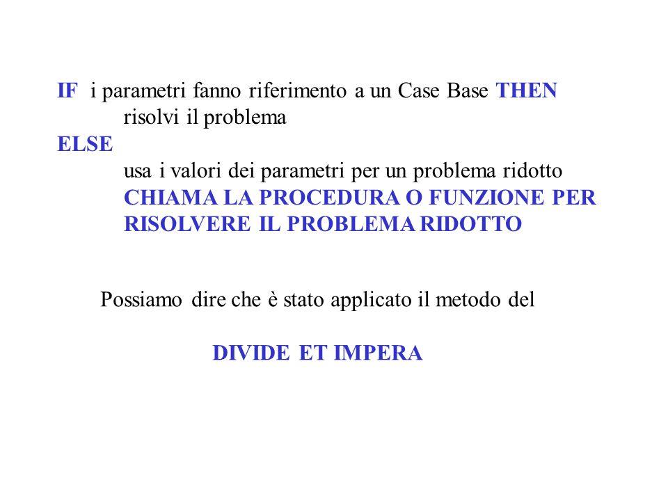 IF i parametri fanno riferimento a un Case Base THEN risolvi il problema ELSE usa i valori dei parametri per un problema ridotto CHIAMA LA PROCEDURA O