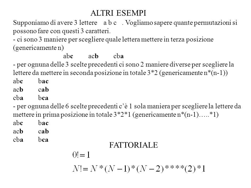 ALTRI ESEMPI Supponiamo di avere 3 lettere a b c. Vogliamo sapere quante permutazioni si possono fare con questi 3 caratteri. - ci sono 3 maniere per