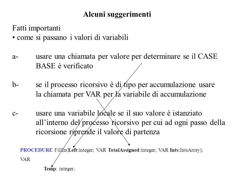 Alcuni suggerimenti Fatti importanti come si passano i valori di variabili a-usare una chiamata per valore per determinare se il CASE BASE è verificat