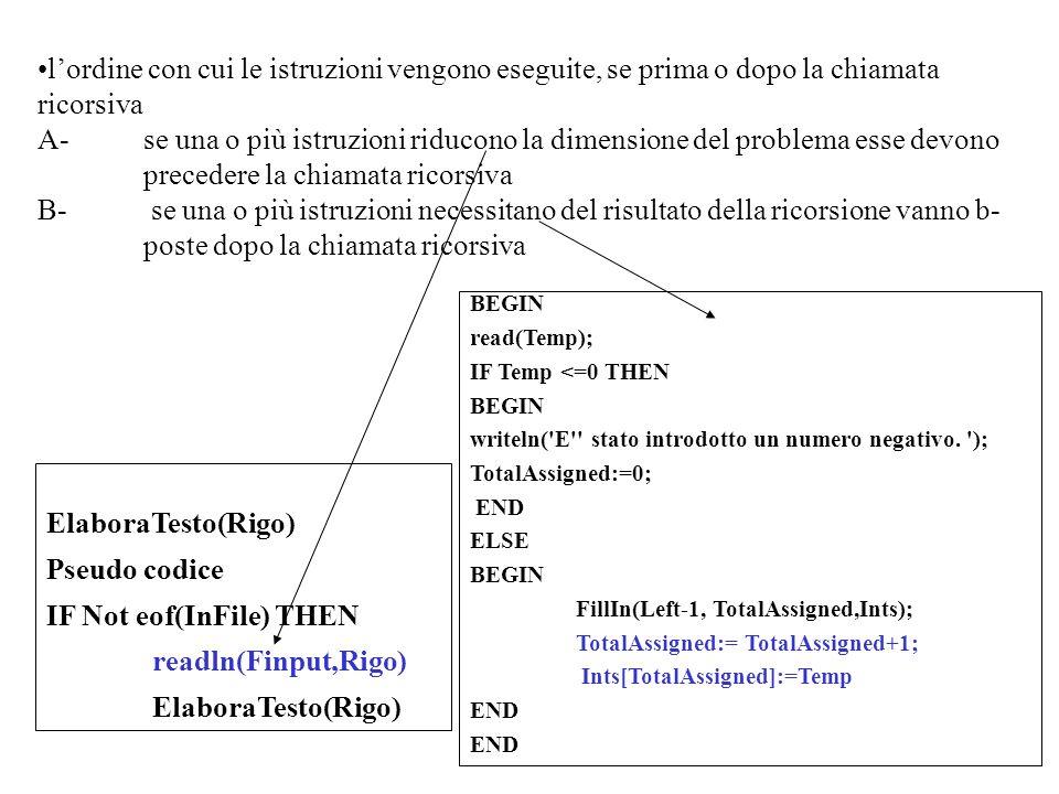 lordine con cui le istruzioni vengono eseguite, se prima o dopo la chiamata ricorsiva A-se una o più istruzioni riducono la dimensione del problema es