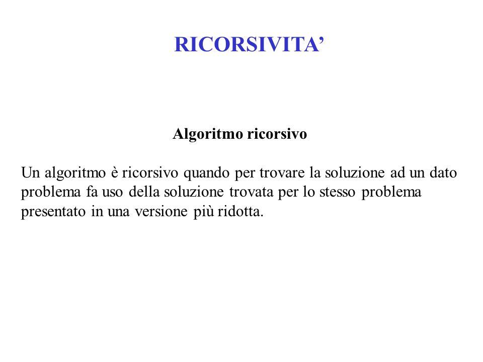 RICORSIVITA Algoritmo ricorsivo Un algoritmo è ricorsivo quando per trovare la soluzione ad un dato problema fa uso della soluzione trovata per lo ste
