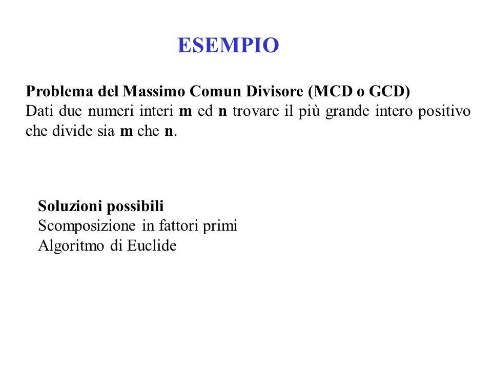 ESEMPIO Problema del Massimo Comun Divisore (MCD o GCD) Dati due numeri interi m ed n trovare il più grande intero positivo che divide sia m che n. So