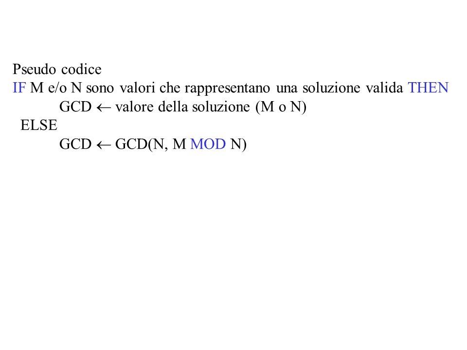Pseudo codice IF M e/o N sono valori che rappresentano una soluzione valida THEN GCD valore della soluzione (M o N) ELSE GCD GCD(N, M MOD N)