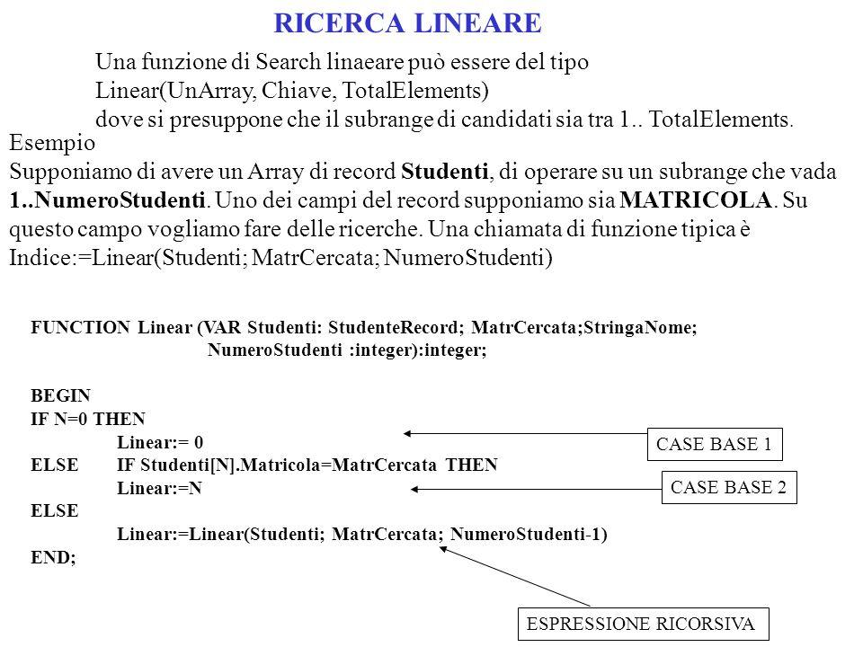 Una funzione di Search linaeare può essere del tipo Linear(UnArray, Chiave, TotalElements) dove si presuppone che il subrange di candidati sia tra 1..
