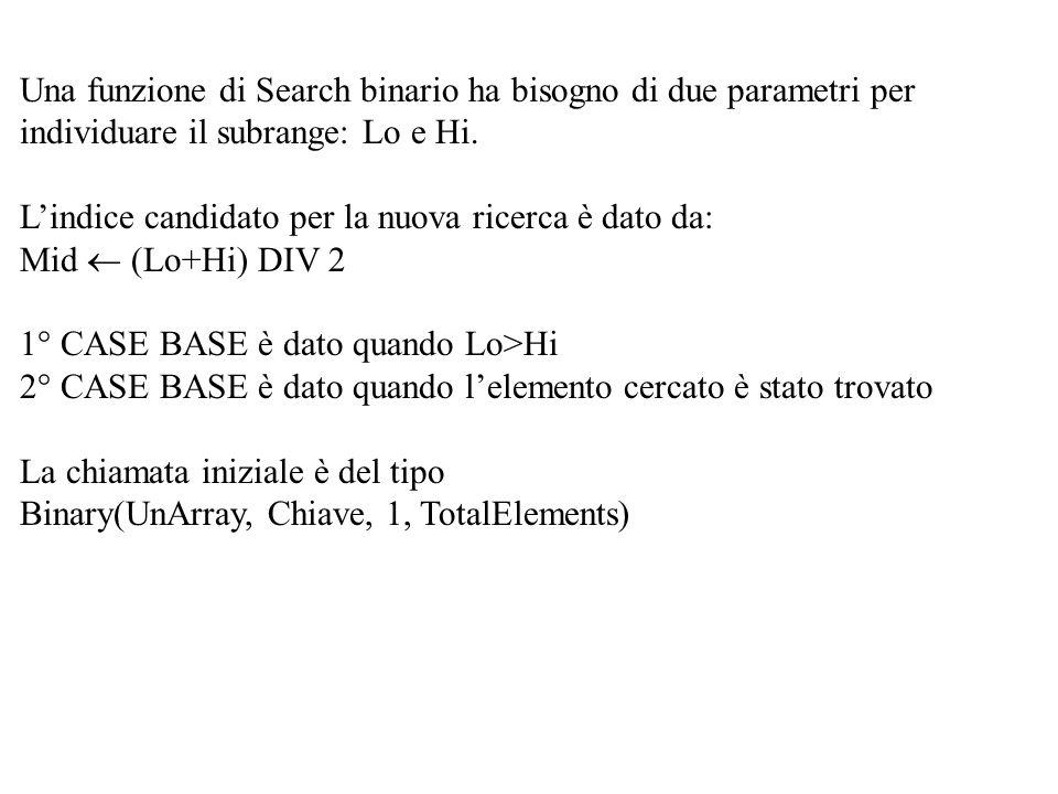 Una funzione di Search binario ha bisogno di due parametri per individuare il subrange: Lo e Hi. Lindice candidato per la nuova ricerca è dato da: Mid