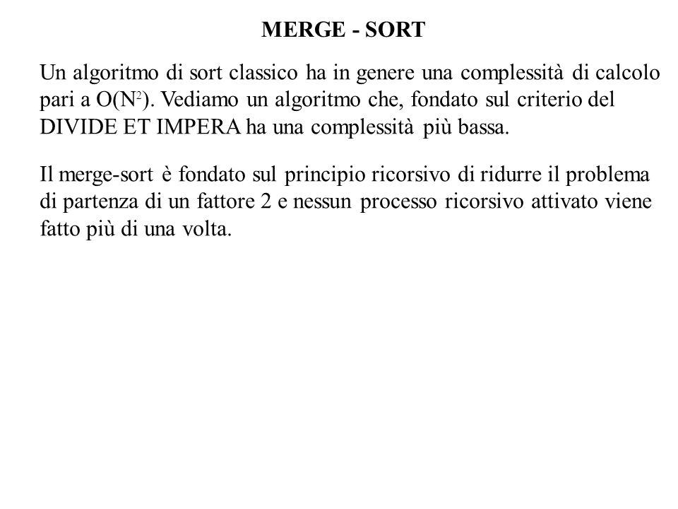 MERGE - SORT Un algoritmo di sort classico ha in genere una complessità di calcolo pari a O(N 2 ). Vediamo un algoritmo che, fondato sul criterio del
