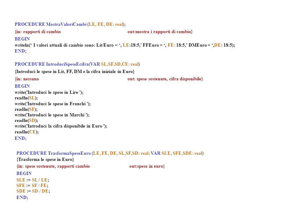 PROCEDURE MostraValoriCambi (LE, FE, DE: real); {in: rapporti di cambioout:mostra i rapporti di cambio} BEGIN writeln( I valori attuali di cambio sono