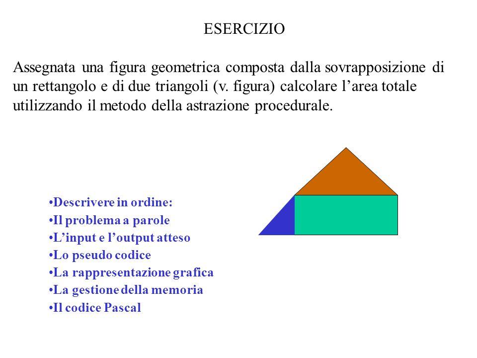 ESERCIZIO Assegnata una figura geometrica composta dalla sovrapposizione di un rettangolo e di due triangoli (v.
