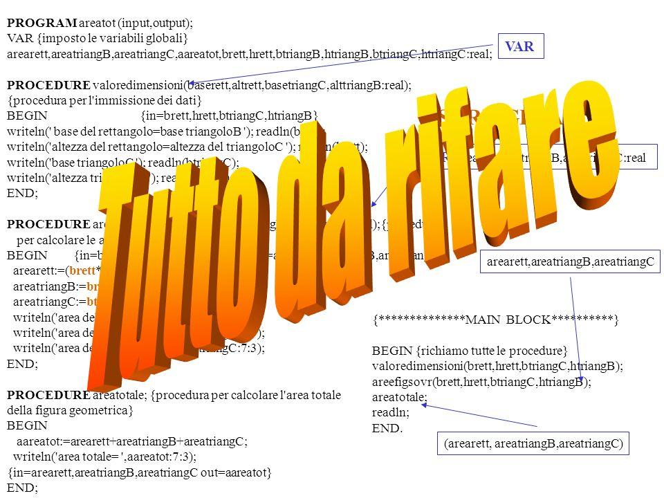 PROGRAM areatot (input,output); VAR {imposto le variabili globali} arearett,areatriangB,areatriangC,aareatot,brett,hrett,btriangB,htriangB,btriangC,ht