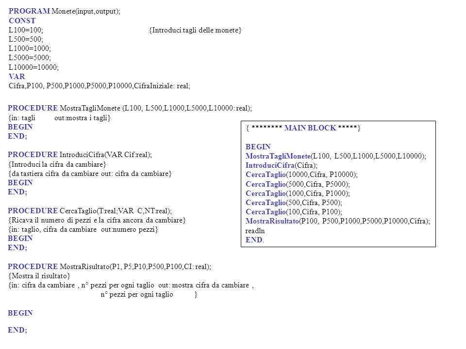 PROGRAM Monete(input,output); CONST L100=100; {Introduci tagli delle monete} L500=500; L1000=1000; L5000=5000; L10000=10000; VAR Cifra,P100, P500,P1000,P5000,P10000,CifraIniziale: real; { ******** MAIN BLOCK *****} BEGIN MostraTagliMonete(L100, L500,L1000,L5000,L10000); IntroduciCifra(Cifra); CercaTaglio(10000,Cifra, P10000); CercaTaglio(5000,Cifra, P5000); CercaTaglio(1000,Cifra, P1000); CercaTaglio(500,Cifra, P500); CercaTaglio(100,Cifra, P100); MostraRisultato(P100, P500,P1000,P5000,P10000,Cifra); readln END.