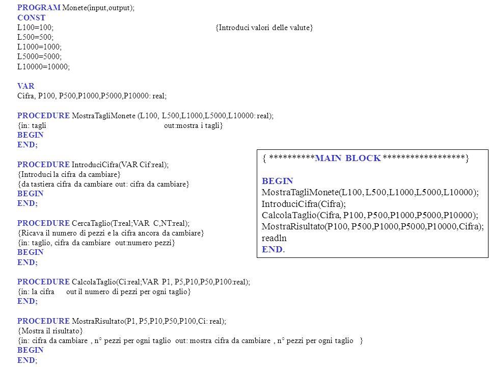 PROGRAM Monete(input,output); CONST L100=100; {Introduci valori delle valute} L500=500; L1000=1000; L5000=5000; L10000=10000; VAR Cifra, P100, P500,P1