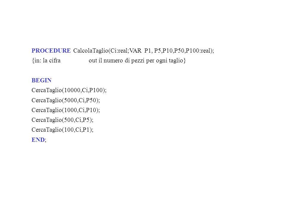 PROCEDURE CalcolaTaglio(Ci:real;VAR P1, P5,P10,P50,P100:real); {in: la cifra out il numero di pezzi per ogni taglio} BEGIN CercaTaglio(10000,Ci,P100); CercaTaglio(5000,Ci,P50); CercaTaglio(1000,Ci,P10); CercaTaglio(500,Ci,P5); CercaTaglio(100,Ci,P1); END;