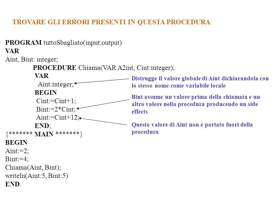 TROVARE GLI ERRORI PRESENTI IN QUESTA PROCEDURA PROGRAM tuttoSbagliato(input;output) VAR Aint, Bint: integer; PROCEDURE Chiama(VAR A2int, Cint:integer