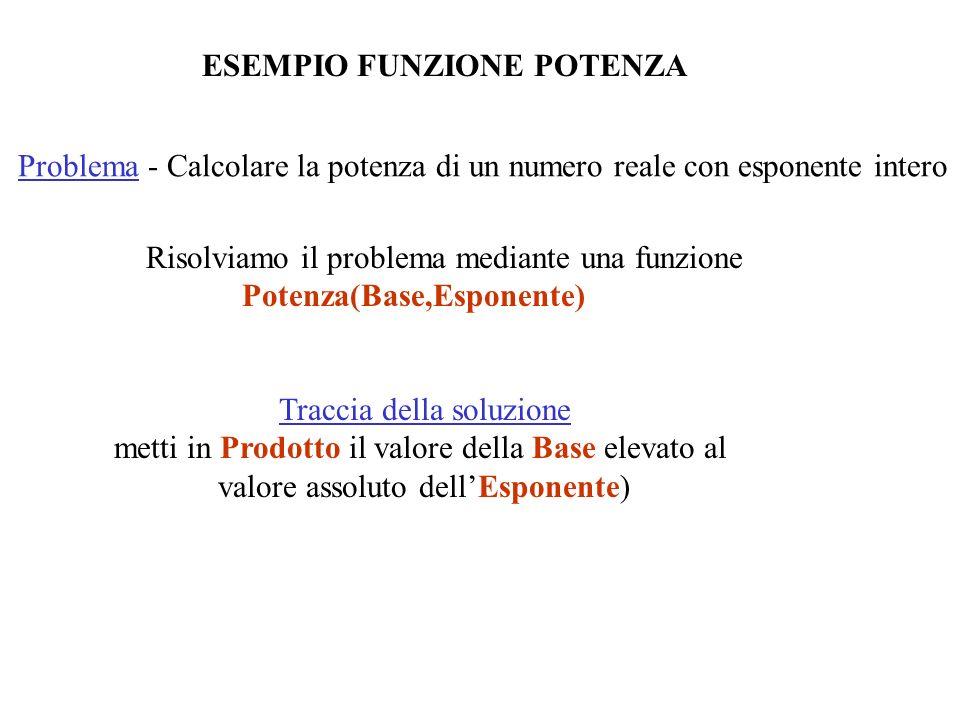 ESEMPIO FUNZIONE POTENZA Problema - Calcolare la potenza di un numero reale con esponente intero Risolviamo il problema mediante una funzione Potenza(