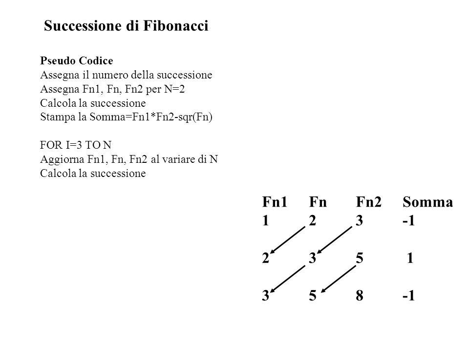 Successione di Fibonacci Pseudo Codice Assegna il numero della successione Assegna Fn1, Fn, Fn2 per N=2 Calcola la successione Stampa la Somma=Fn1*Fn2
