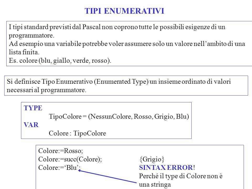 TIPI ENUMERATIVI I tipi standard previsti dal Pascal non coprono tutte le possibili esigenze di un programmatore. Ad esempio una variabile potrebbe vo