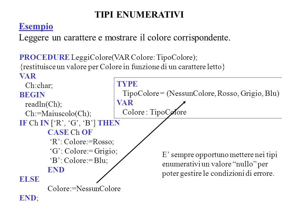 TIPI ENUMERATIVI PROCEDURE LeggiColore(VAR Colore: TipoColore); {restituisce un valore per Colore in funzione di un carattere letto} VAR Ch:char; BEGI